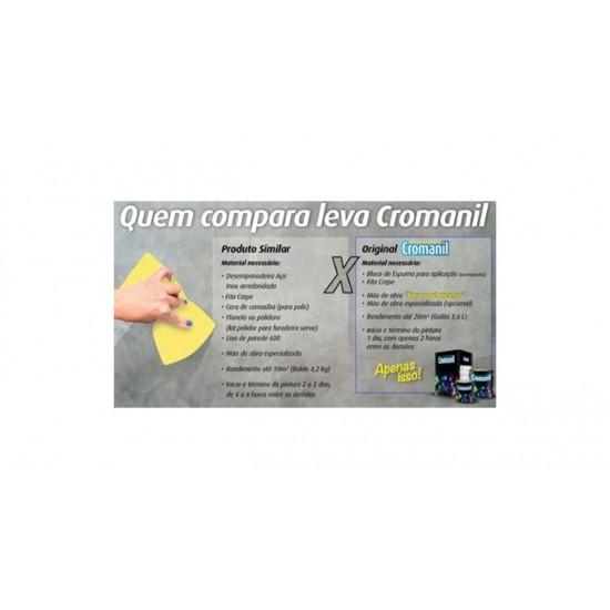 Cimento Queimado 1/4 - Cromanil